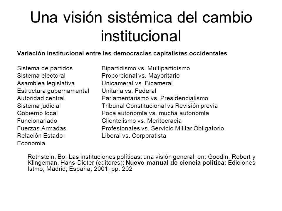 Una visión sistémica del cambio institucional Variación institucional entre las democracias capitalistas occidentales Sistema de partidos Bipartidismo vs.