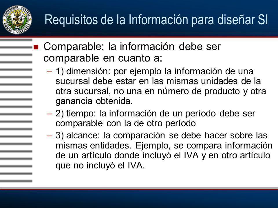 Requisitos de la Información para diseñar SI Comparable: la información debe ser comparable en cuanto a: –1) dimensión: por ejemplo la información de una sucursal debe estar en las mismas unidades de la otra sucursal, no una en número de producto y otra ganancia obtenida.
