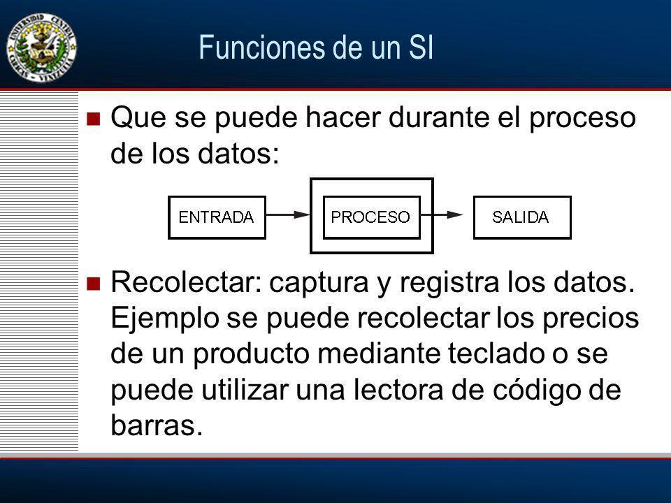 Funciones de un SI Que se puede hacer durante el proceso de los datos: Recolectar: captura y registra los datos.