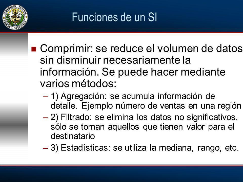 Funciones de un SI Comprimir: se reduce el volumen de datos sin disminuir necesariamente la información.