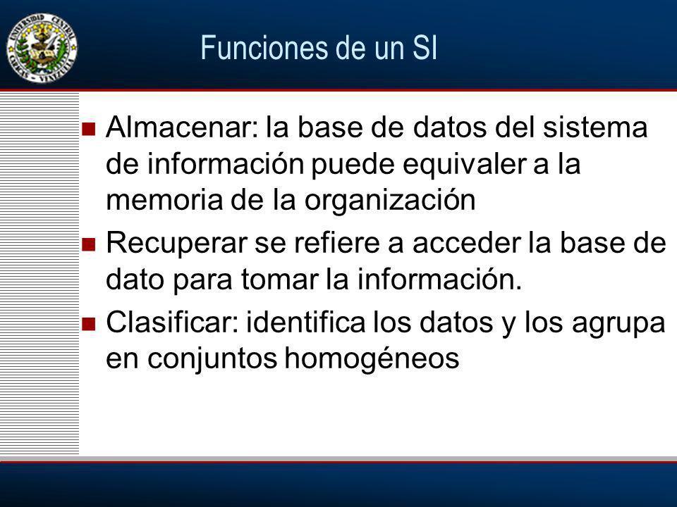 Funciones de un SI Almacenar: la base de datos del sistema de información puede equivaler a la memoria de la organización Recuperar se refiere a acceder la base de dato para tomar la información.