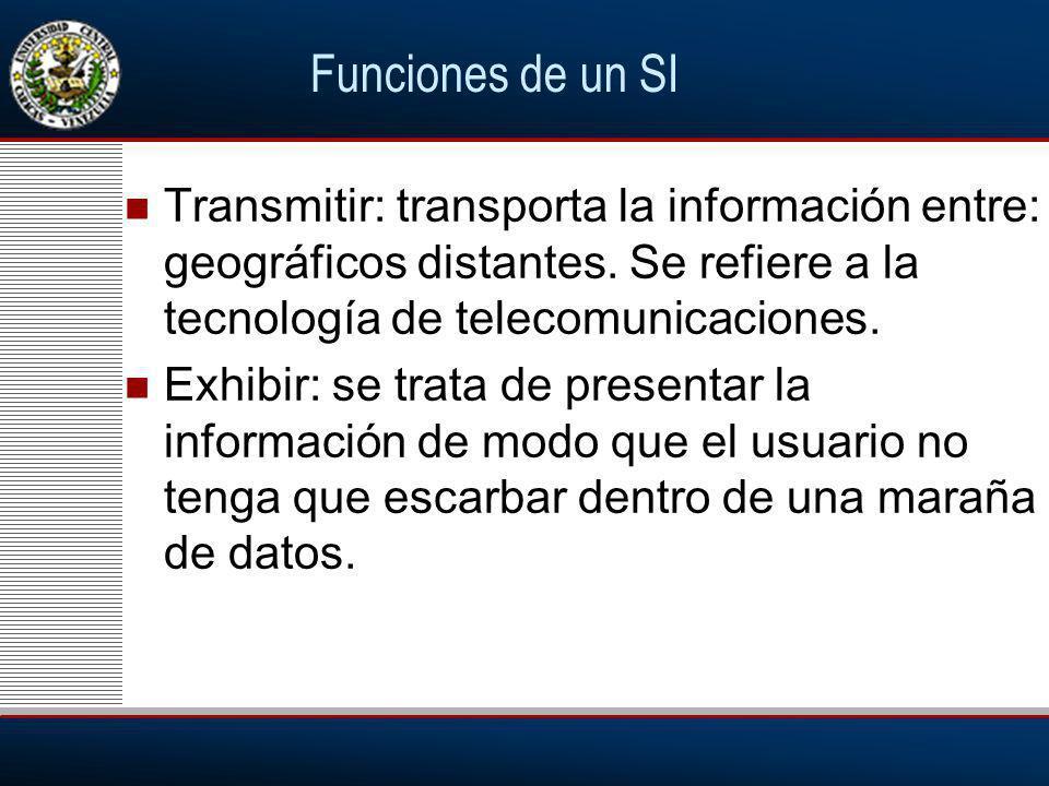 Funciones de un SI Transmitir: transporta la información entre: geográficos distantes.