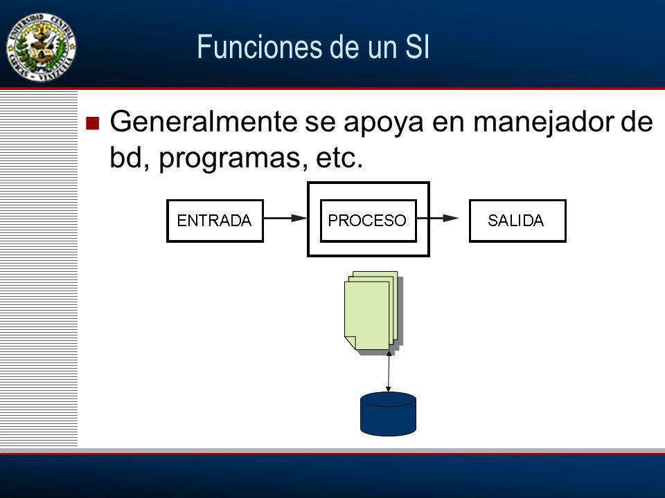 Funciones de un SI Generalmente se apoya en manejador de bd, programas, etc.