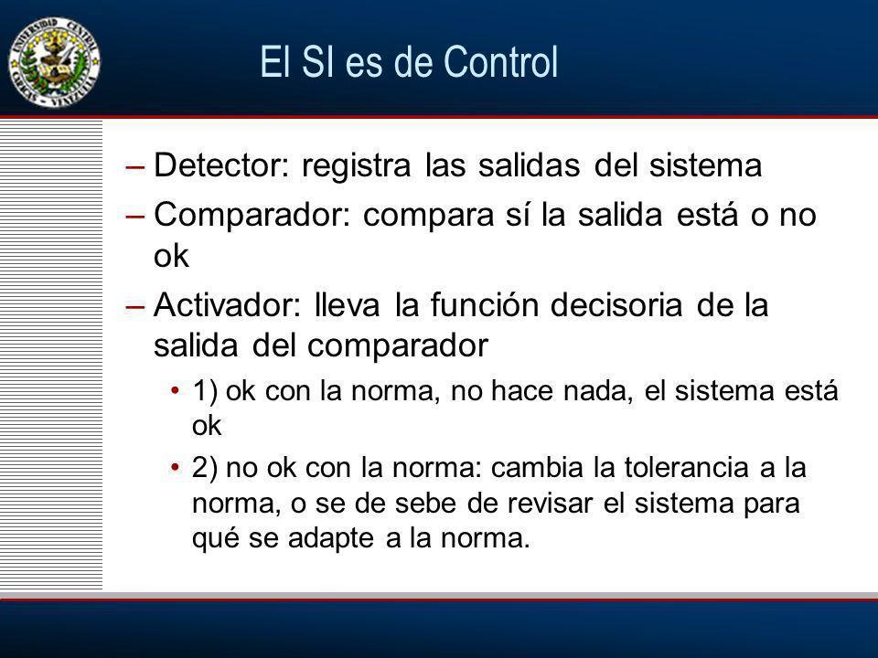 El SI es de Control –Detector: registra las salidas del sistema –Comparador: compara sí la salida está o no ok –Activador: lleva la función decisoria de la salida del comparador 1) ok con la norma, no hace nada, el sistema está ok 2) no ok con la norma: cambia la tolerancia a la norma, o se de sebe de revisar el sistema para qué se adapte a la norma.