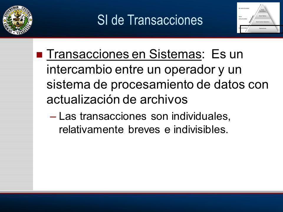 SI de Transacciones Transacciones en Sistemas: Es un intercambio entre un operador y un sistema de procesamiento de datos con actualización de archivos –Las transacciones son individuales, relativamente breves e indivisibles.