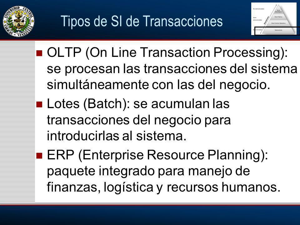 Tipos de SI de Transacciones OLTP (On Line Transaction Processing): se procesan las transacciones del sistema simultáneamente con las del negocio.