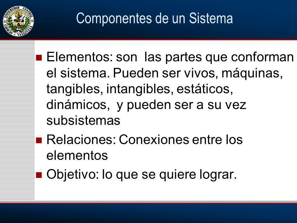 Componentes de un Sistema Elementos: son las partes que conforman el sistema.