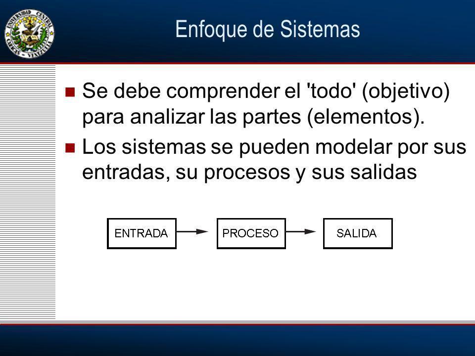 Enfoque de Sistemas Se debe comprender el todo (objetivo) para analizar las partes (elementos).