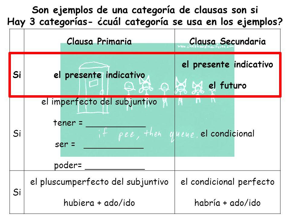 Clausa PrimariaClausa Secundaria Siel presente indicativo el futuro Si el imperfecto del subjuntivo tener = ___________ ser = ___________ poder= ___________ el condicional Si el pluscumperfecto del subjuntivo hubiera + ado/ido el condicional perfecto habría + ado/ido Son ejemplos de una categoría de clausas son si Hay 3 categorías- ¿cuál categoría se usa en los ejemplos