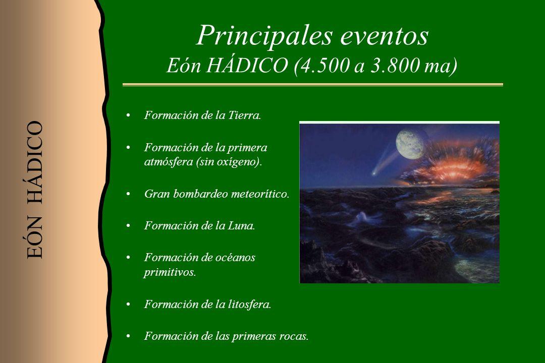 Principales eventos Eón HÁDICO (4.500 a 3.800 ma) Formación de la Tierra. Formación de la primera atmósfera (sin oxígeno). Gran bombardeo meteorítico.