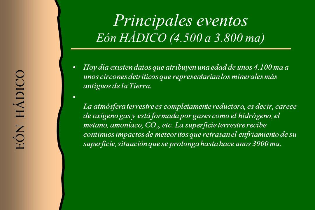 Principales eventos Eón HÁDICO (4.500 a 3.800 ma) Hoy día existen datos que atribuyen una edad de unos 4.100 ma a unos circones detríticos que represe