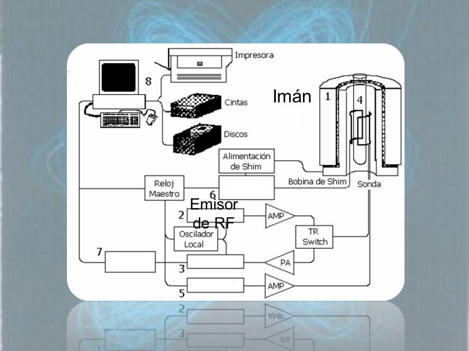 Imán Emisor de RF