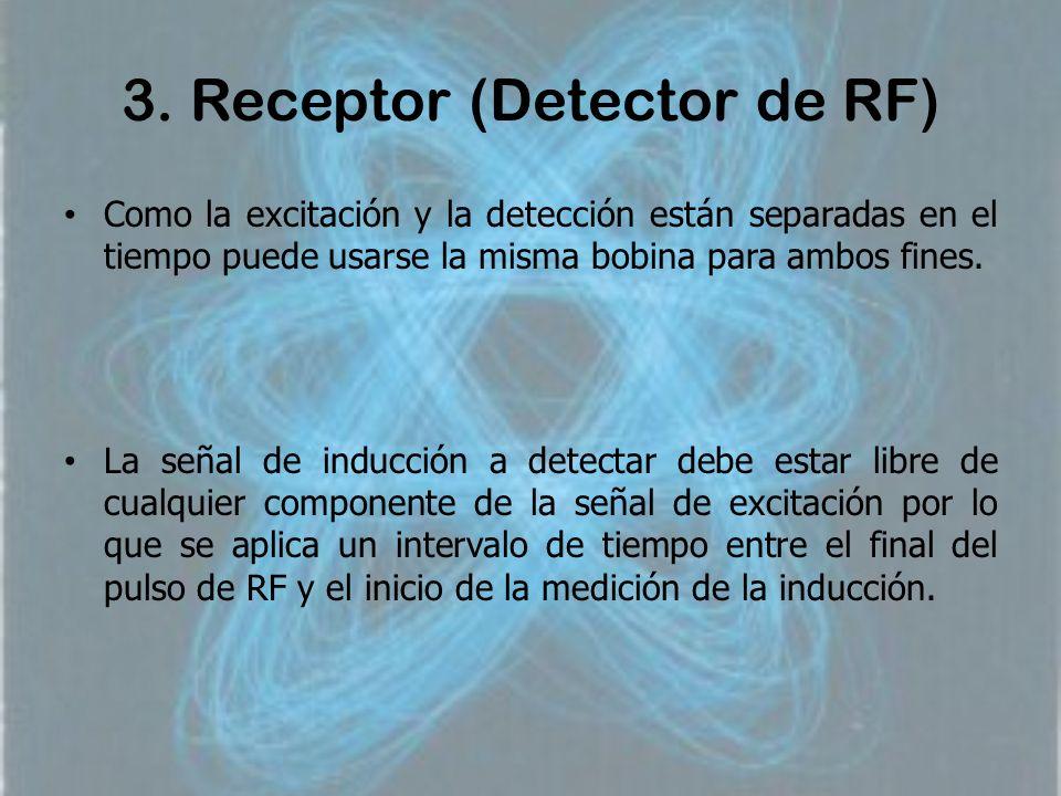 3. Receptor (Detector de RF) Como la excitación y la detección están separadas en el tiempo puede usarse la misma bobina para ambos fines. La señal de