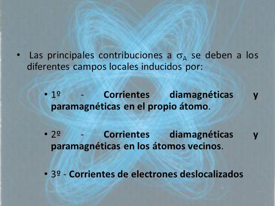 Las principales contribuciones a A se deben a los diferentes campos locales inducidos por: 1º - Corrientes diamagnéticas y paramagnéticas en el propio