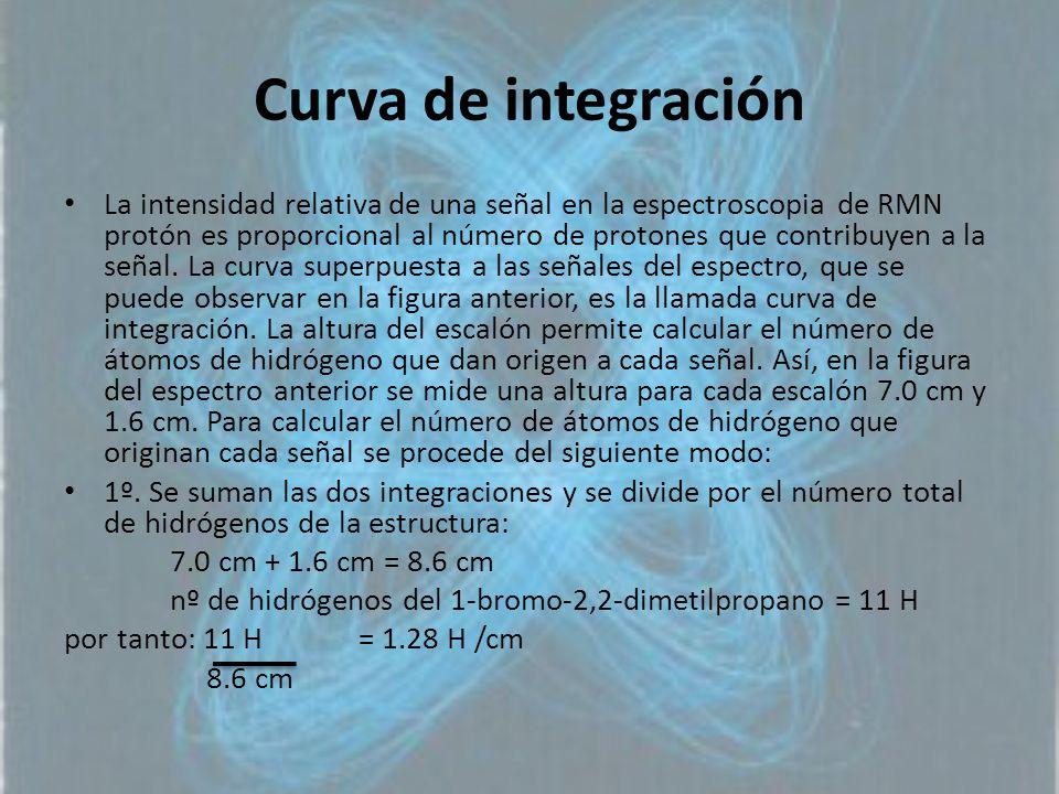 Curva de integración La intensidad relativa de una señal en la espectroscopia de RMN protón es proporcional al número de protones que contribuyen a la