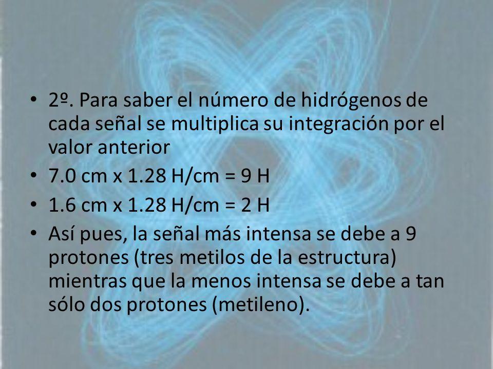 2º. Para saber el número de hidrógenos de cada señal se multiplica su integración por el valor anterior 7.0 cm x 1.28 H/cm = 9 H 1.6 cm x 1.28 H/cm =