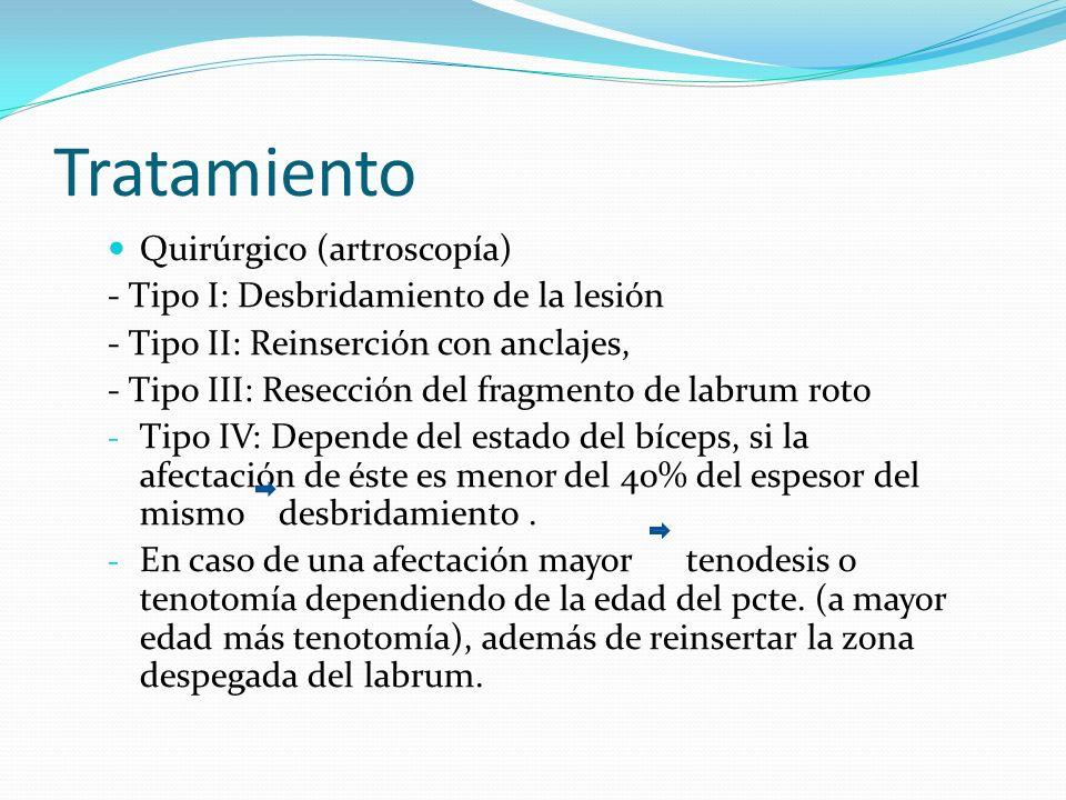 Tratamiento Quirúrgico (artroscopía) - Tipo I: Desbridamiento de la lesión - Tipo II: Reinserción con anclajes, - Tipo III: Resección del fragmento de