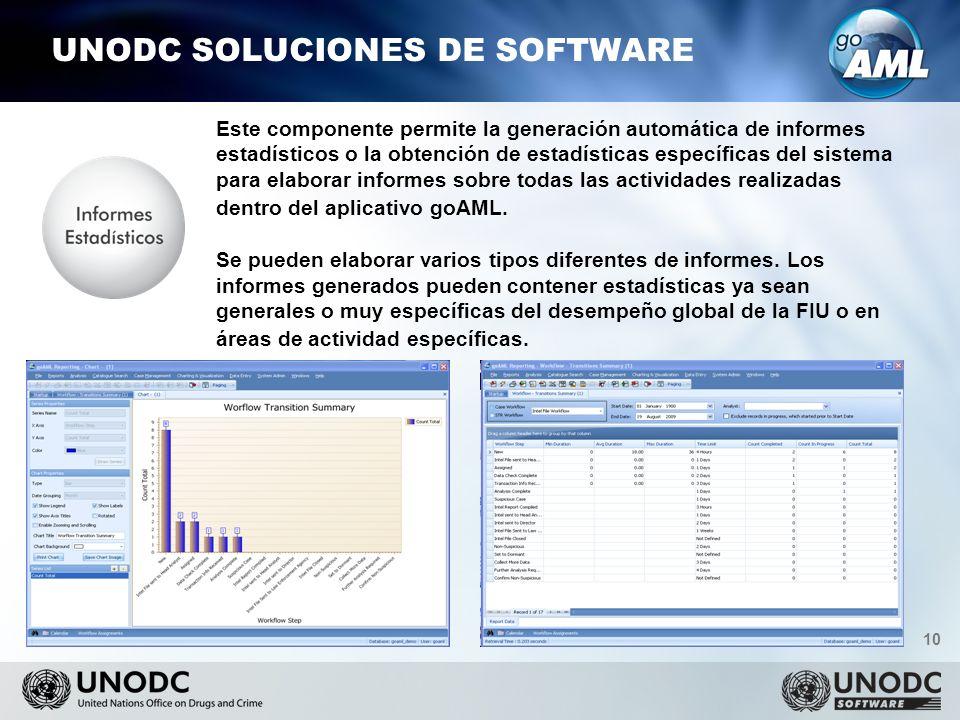10 UNODC SOLUCIONES DE SOFTWARE Este componente permite la generación automática de informes estadísticos o la obtención de estadísticas específicas del sistema para elaborar informes sobre todas las actividades realizadas dentro del aplicativo goAML.