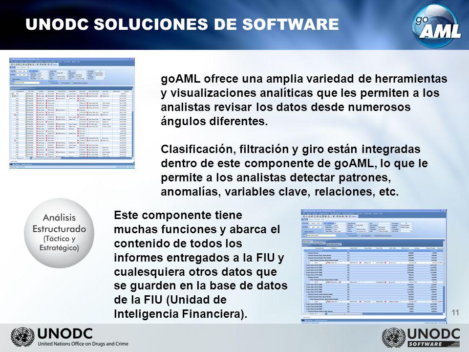 11 UNODC SOLUCIONES DE SOFTWARE goAML ofrece una amplia variedad de herramientas y visualizaciones analíticas que les permiten a los analistas revisar los datos desde numerosos ángulos diferentes.