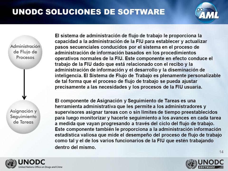 14 UNODC SOLUCIONES DE SOFTWARE El sistema de administración de flujo de trabajo le proporciona la capacidad a la administración de la FIU para establecer y actualizar pasos secuenciales conducidos por el sistema en el proceso de administración de información basados en los procedimientos operativos normales de la FIU.