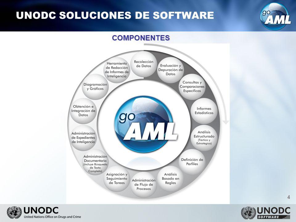 4 UNODC SOLUCIONES DE SOFTWARE COMPONENTES