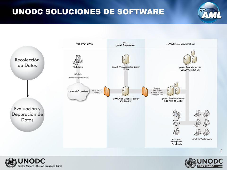 8 UNODC SOLUCIONES DE SOFTWARE