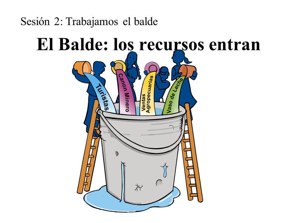 El Balde: los recursos entran Sesión 2: Trabajamos el balde