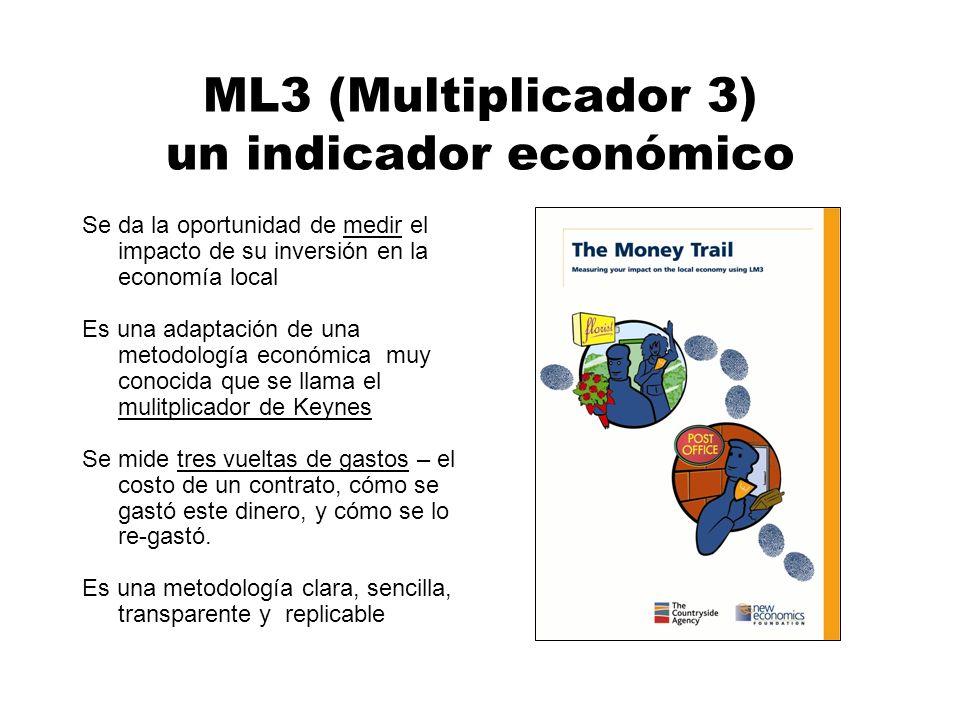 ML3 (Multiplicador 3) un indicador económico Se da la oportunidad de medir el impacto de su inversión en la economía local Es una adaptación de una me