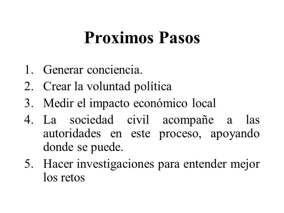 Proximos Pasos 1.Generar conciencia. 2.Crear la voluntad política 3.Medir el impacto económico local 4.La sociedad civil acompañe a las autoridades en