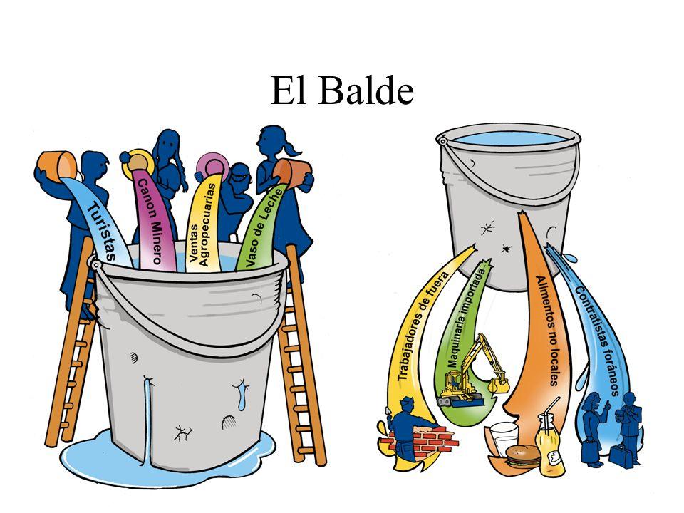 El Balde