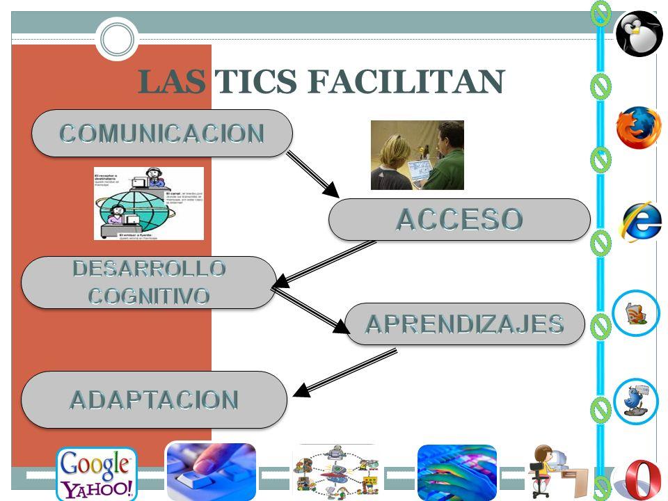 TICS Y LA EDUCACIÒN ESPECIAL