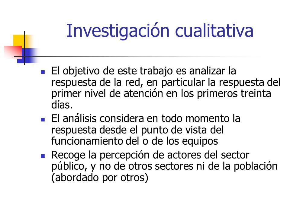 Investigación cualitativa El objetivo de este trabajo es analizar la respuesta de la red, en particular la respuesta del primer nivel de atención en l