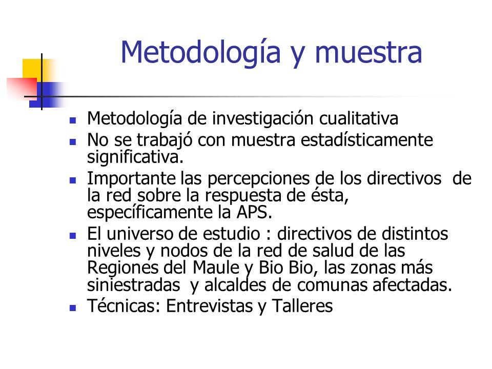Metodología y muestra Metodología de investigación cualitativa No se trabajó con muestra estadísticamente significativa. Importante las percepciones d