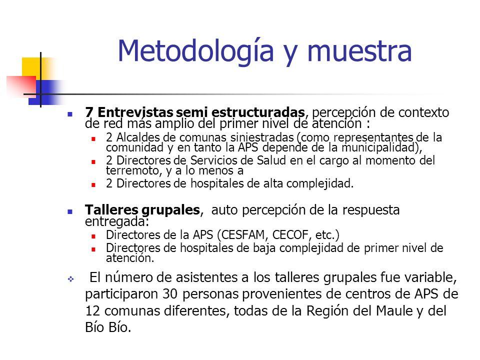 Metodología y muestra 7 Entrevistas semi estructuradas, percepción de contexto de red más amplio del primer nivel de atención : 2 Alcaldes de comunas