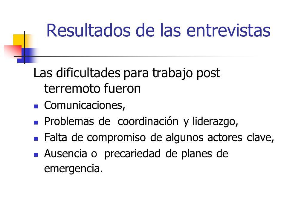 Resultados de las entrevistas Las dificultades para trabajo post terremoto fueron Comunicaciones, Problemas de coordinación y liderazgo, Falta de comp