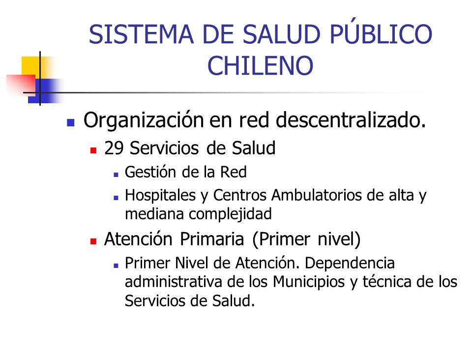 SISTEMA DE SALUD PÚBLICO CHILENO Organización en red descentralizado. 29 Servicios de Salud Gestión de la Red Hospitales y Centros Ambulatorios de alt