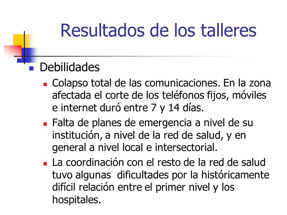 Resultados de los talleres Debilidades Colapso total de las comunicaciones. En la zona afectada el corte de los teléfonos fijos, móviles e internet du