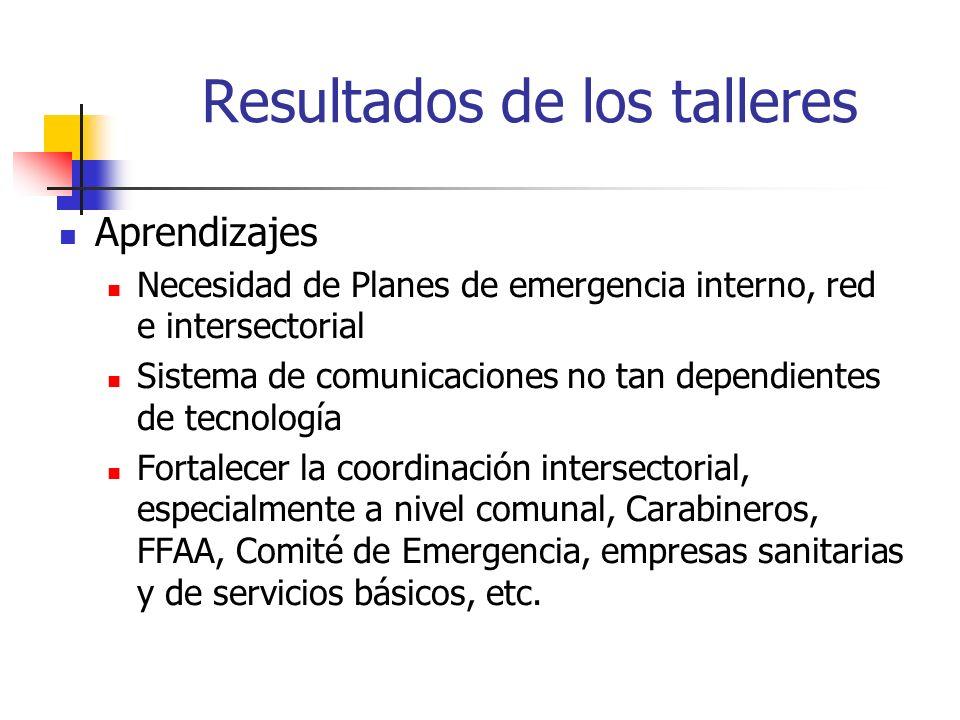 Resultados de los talleres Aprendizajes Necesidad de Planes de emergencia interno, red e intersectorial Sistema de comunicaciones no tan dependientes