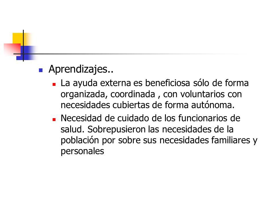 Aprendizajes.. La ayuda externa es beneficiosa sólo de forma organizada, coordinada, con voluntarios con necesidades cubiertas de forma autónoma. Nece