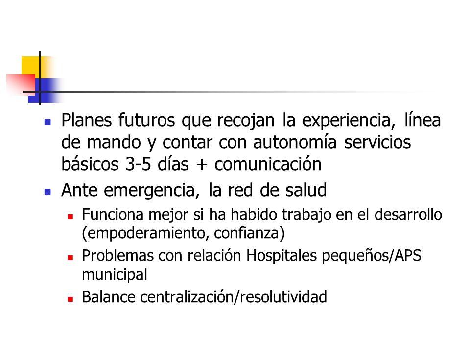 Planes futuros que recojan la experiencia, línea de mando y contar con autonomía servicios básicos 3-5 días + comunicación Ante emergencia, la red de