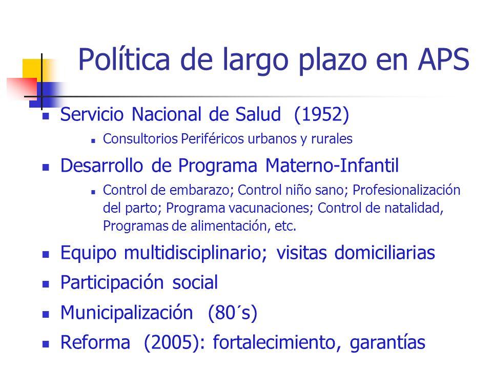 Política de largo plazo en APS Servicio Nacional de Salud (1952) Consultorios Periféricos urbanos y rurales Desarrollo de Programa Materno-Infantil Control de embarazo; Control niño sano; Profesionalización del parto; Programa vacunaciones; Control de natalidad, Programas de alimentación, etc.