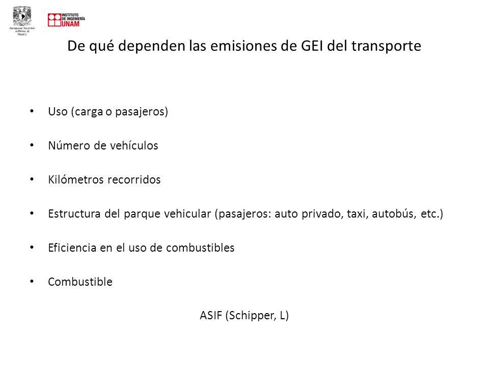 De qué dependen las emisiones de GEI del transporte Uso (carga o pasajeros) Número de vehículos Kilómetros recorridos Estructura del parque vehicular (pasajeros: auto privado, taxi, autobús, etc.) Eficiencia en el uso de combustibles Combustible ASIF (Schipper, L)