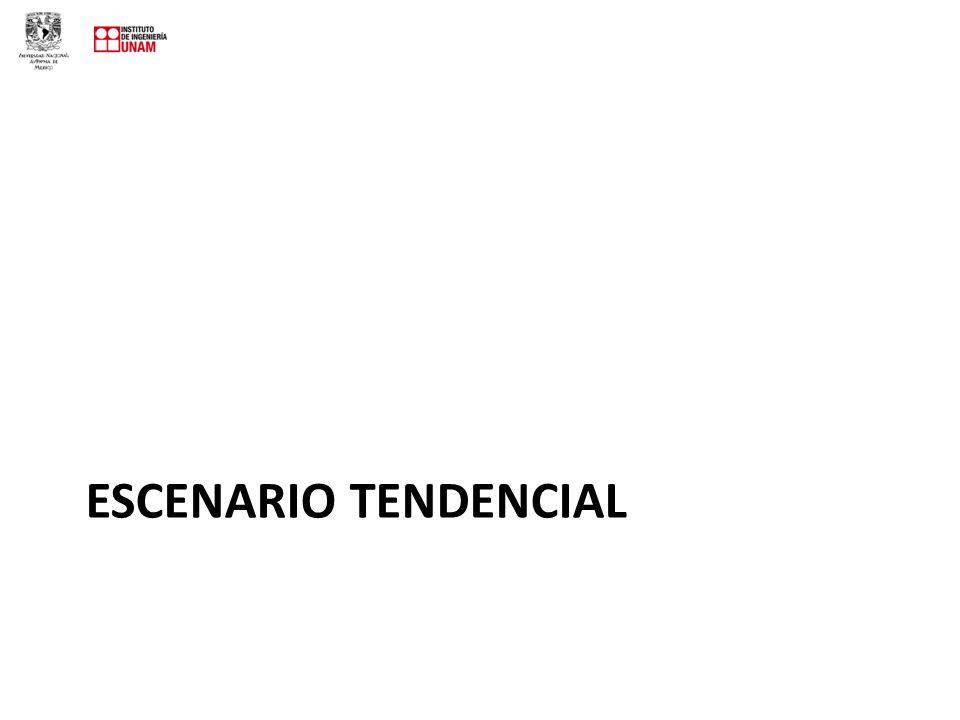 ESCENARIO TENDENCIAL