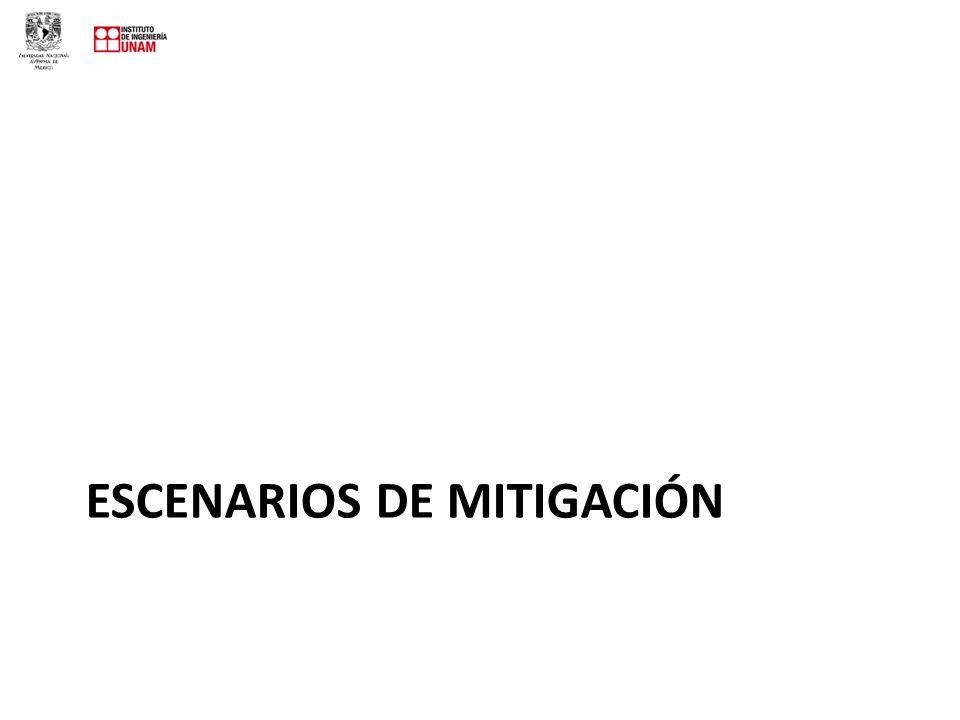 ESCENARIOS DE MITIGACIÓN