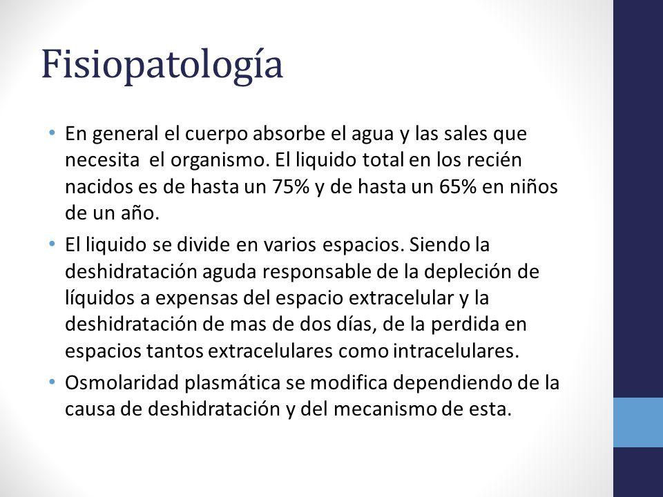Etiología Perdidas GI Vómitos Diarrea Acumulo de liquido en el tercer espacio Peritonitis Pancreatitis Íleo Uso de diuréticos Insuficiencia renal