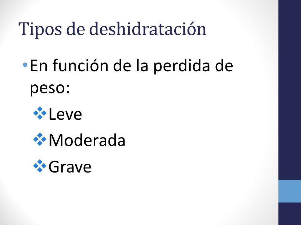 Tipos de deshidratación En función de la perdida de líquidos y electrolitos: Isonatremica Hiponatremica Hipernatremica