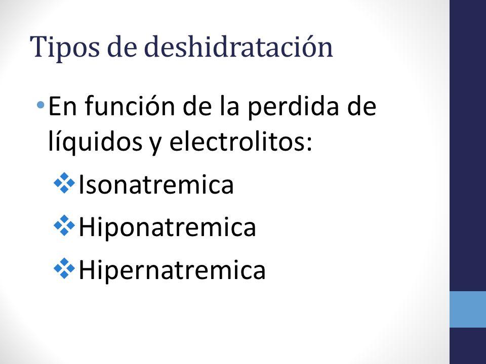 laboratorio Hto y hb aumentadas Na disminuido Densidad urinaria disminuida Osmolaridad plasmática disminuida