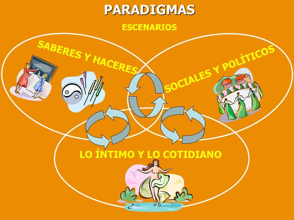 PARADIGMAS ESCENARIOS SABERES Y HACERES SOCIALES Y POLÍTICOS LO ÍNTIMO Y LO COTIDIANO