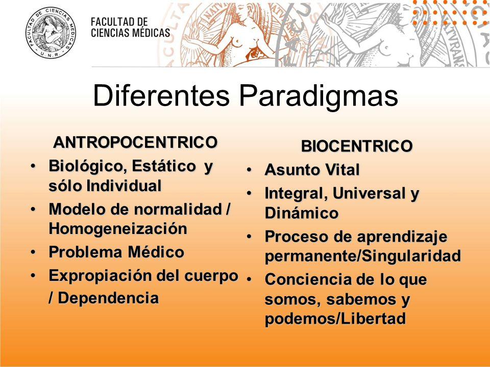 Diferentes Paradigmas ANTROPOCENTRICO Biológico, Estático y sólo IndividualBiológico, Estático y sólo Individual Modelo de normalidad / Homogeneizació