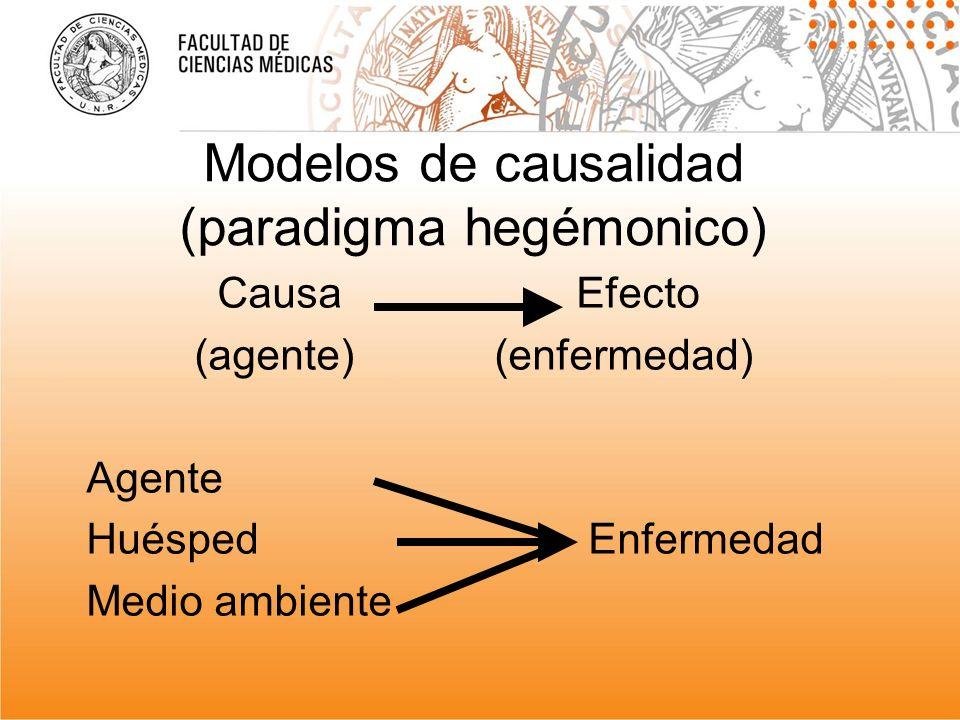 Modelos de causalidad (paradigma hegémonico) Causa Efecto (agente) (enfermedad) Agente Huésped Enfermedad Medio ambiente